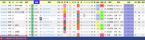 友道厩舎3