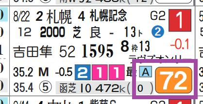 ソダシ(札幌記念)