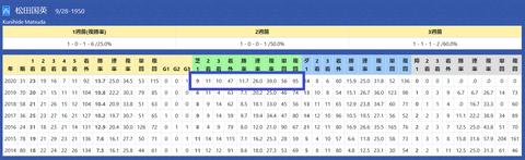 松田国英厩舎2