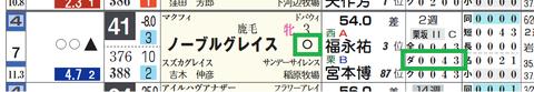 小倉3R3