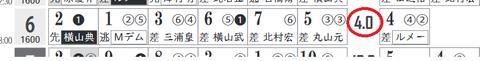 中山6R4