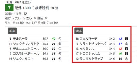 新潟7R3