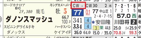 ダノンスマッシュ(「追切指数」)