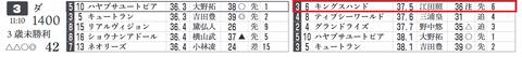 東京3R4