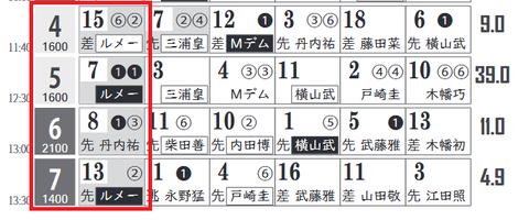 東京4R0