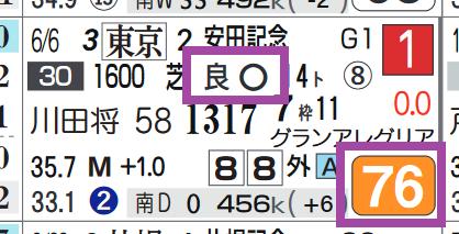 ダノンキングリー(安田記念)