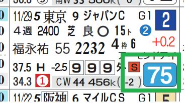 コントレイル(ジャパンC)