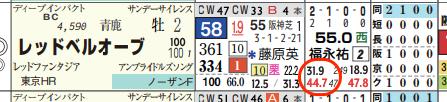 hc09206611-3