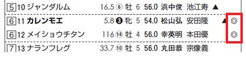カレンモエ(ロードカナロア産駒)