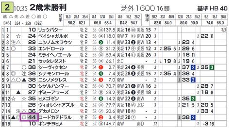 中山2R3