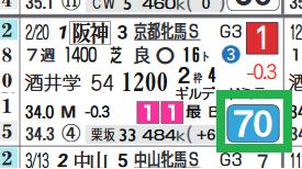 イベリス(京都牝馬S)