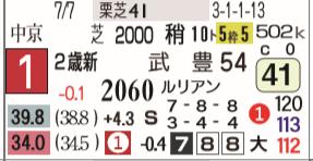 CapD20200215_6