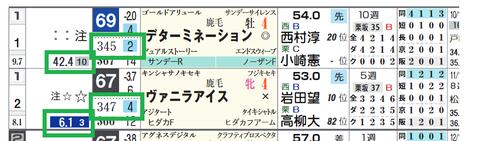 阪神11R4