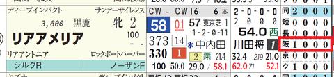 リアアメリア(阪神)