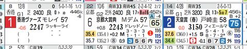 グローリーヴェイズ(天皇賞・春)