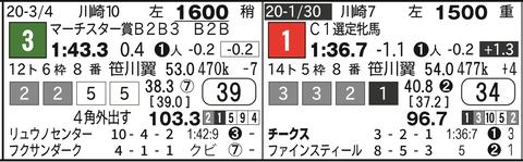 CapD20200401_31