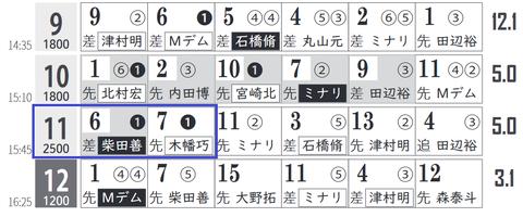 中山11R