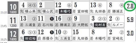 中山10R0