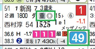 小倉8R2