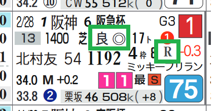 レシステンシア(阪急杯)
