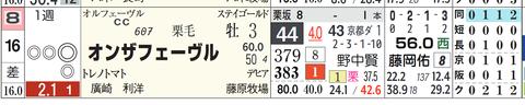 京都2R2