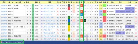 戸崎圭太騎手2