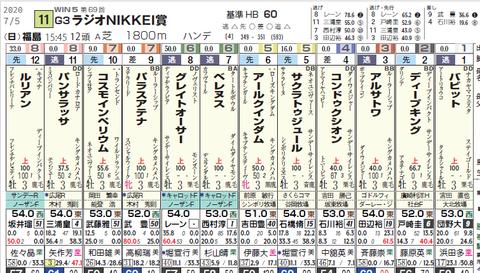ラジオNIKKEI賞1
