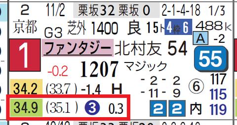 レシステンシア(上がり3位)