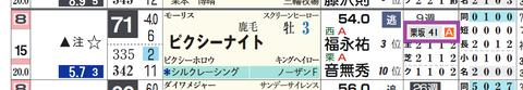 ピクシーナイト(「追切指数」)