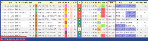 石坂正厩舎