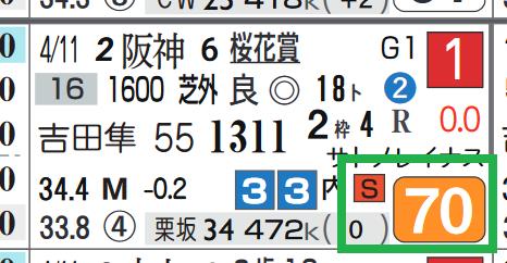 ソダシ(桜花賞)