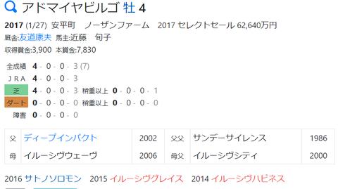 CapD20210609