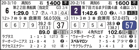 CapD20200328_21