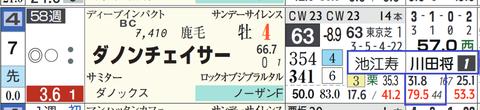 阪神11R5