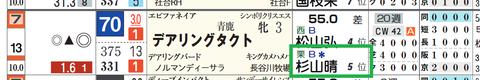 杉山晴紀厩舎5