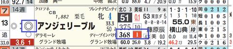 東京8R2