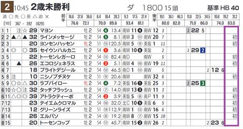新潟2R3
