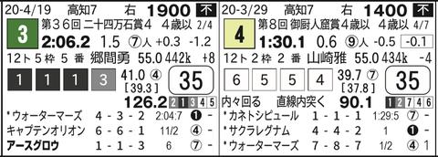 CapD20200503_16
