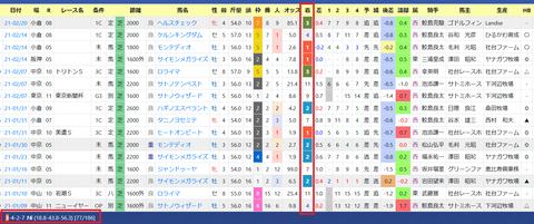 松田国英厩舎3