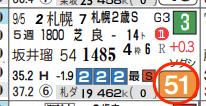 lhc09205811