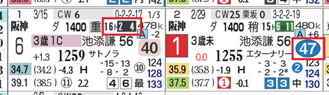 阪神5R2