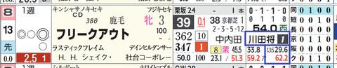 京都5R2