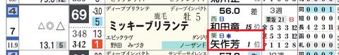 ミッキーブリランテ(矢作厩舎)