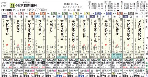 京都新聞杯1
