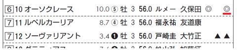 オーソクレース(エピファネイア産駒)