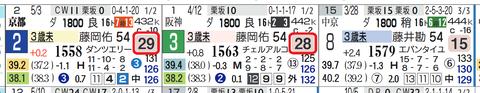京都1R2