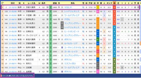 友道康夫厩舎2