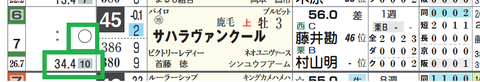 阪神6R3