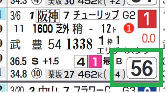 メイケイエール(チューリップ賞)