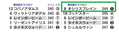 中山8R2